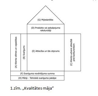 kval_izversanas_metode_1
