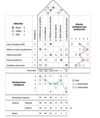 kval_izversanas_metode_2