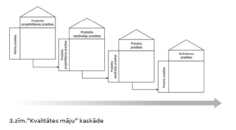 kval_izversanas_metode_3